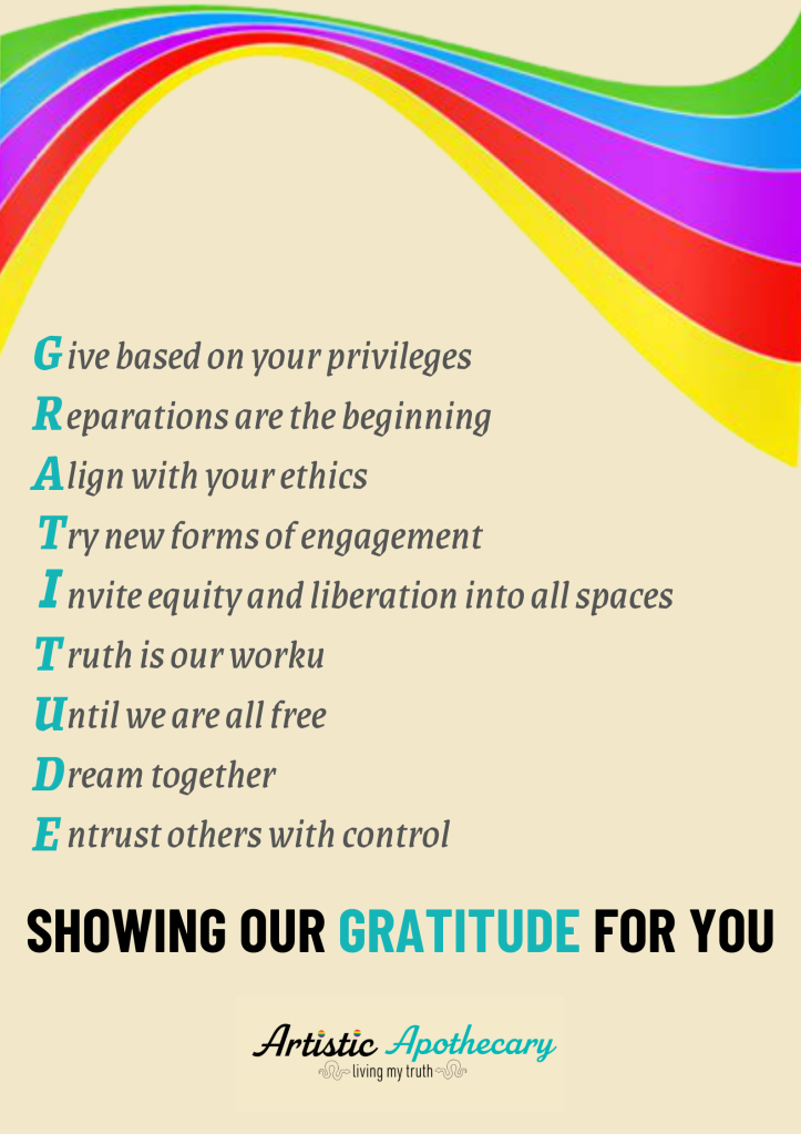 Showing our gratitude graphics outlines all the ways we are grateful!
